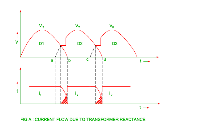 effect-transformer-winding-reactance.png