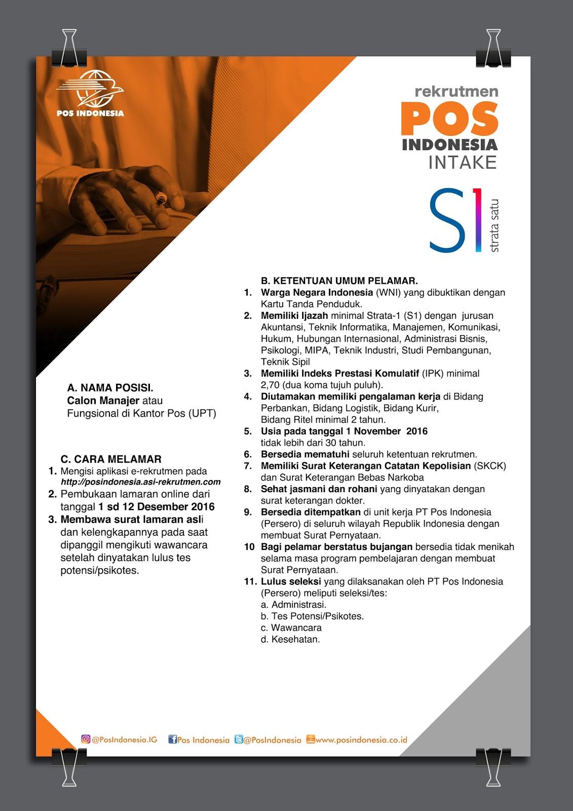 Lowongan Kerja Bumn Terbaru Di Medan Di Pt Pos Indonesia Lowongan Kerja Medan Terbaru Tahun 2021