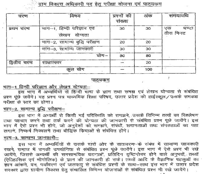 UPSSSC VDO Syllabus, UP Gram Vikas Adhikari Syllabus,