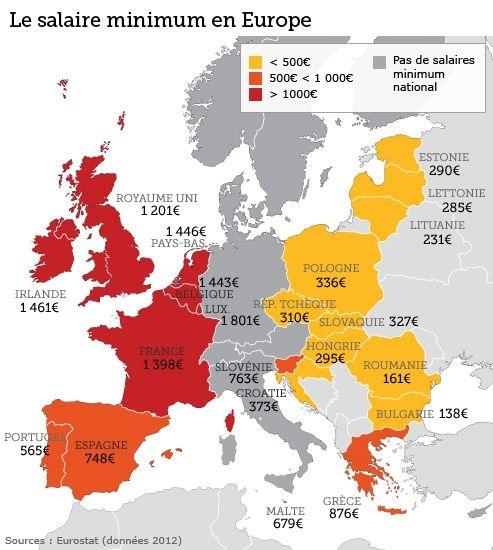 salario europa