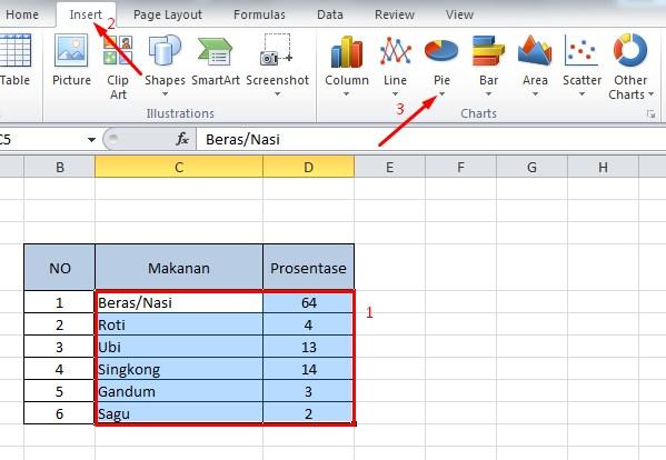 Cara Membuat Diagram Lingkaran Di Excel Dalam Hitungan