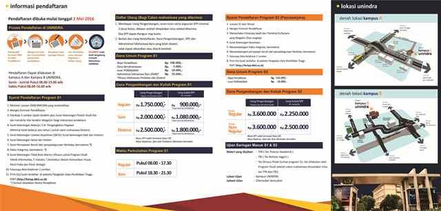 Brosur info pendaftaran mahasiswa baru tahun 2016 Unindra