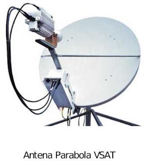 Antena Parabola VSAT