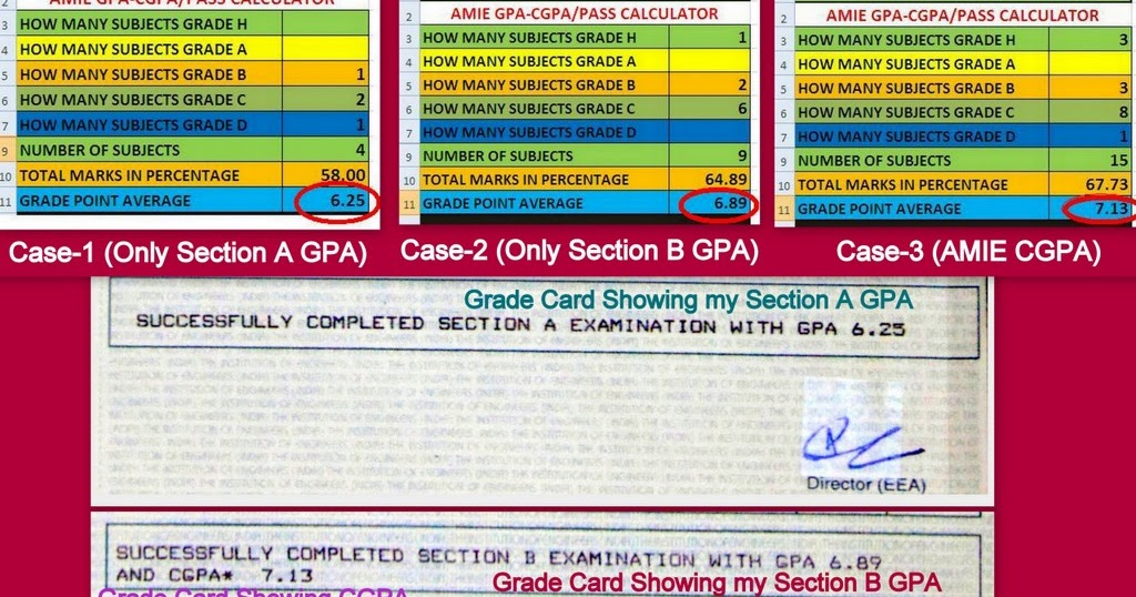 checked the perfection of my gpa  cgpa excel calculator