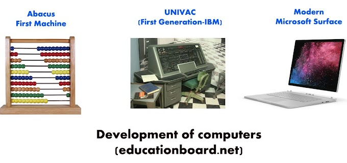 Development of computer: Generations and classification of computers