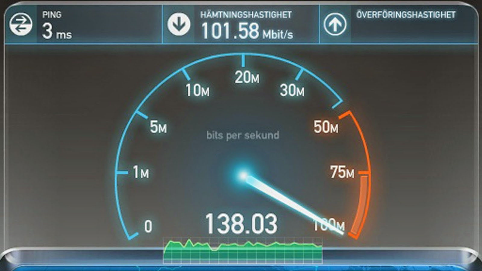 How to Test Your Internet Speed ? New !!!!