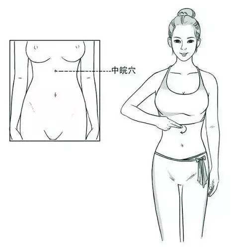 壓力大的人易得胃病,3個實用手法有效治療!(止胃痛、祛胃寒、養胃氣)