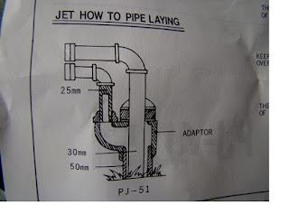 Cách lắp đặt máy bơm nước giếng khoan gia đình hiệu quả