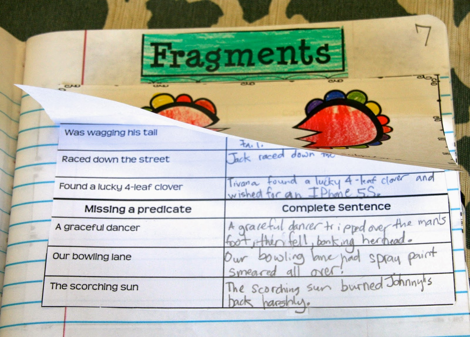 Rockin Resources Writing Mini Lesson 3 Fragments