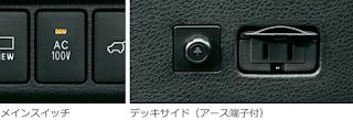 Toyota Harrier 2014