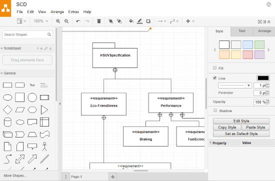 Cara Membuat Diagram Konteks Secara Online