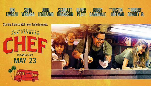 pilihan film kuliner