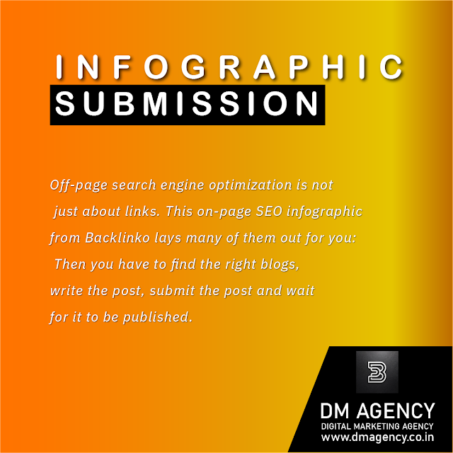 INFOGRAPHIC SUBMISSION