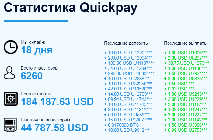 Статистика Quickpay