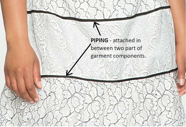 Piping and binding in garments