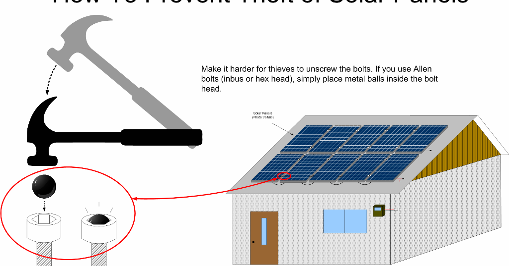Solar Panels Stolen Do This Next Time A Simple Trick To