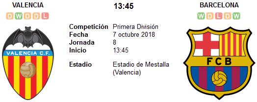 Valencia vs Barcelona en VIVO