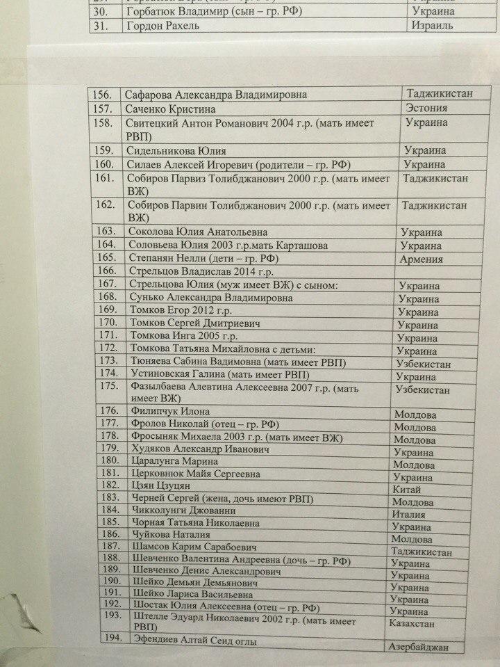 quotМосковский Центр Миграцииquot Регистрация в Москве для