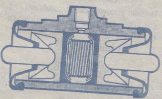 komponen dari system rem