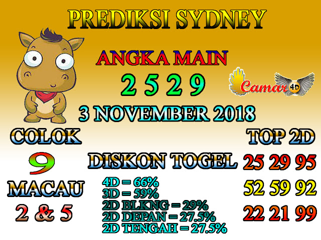 Prediksi Togel Sydney 3 November 2018
