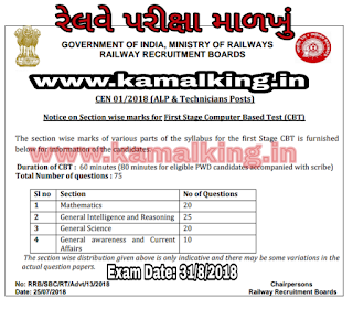 RRBRailway Group D Admit Card 2018 – Download Hall Ticket / Call Letter, Exam Date, Syllabus, Exam pattern