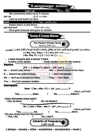 منهج اللغة الانجليزية للصف الاول الاعدادى ترم الاول