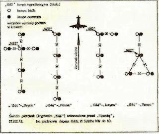 """System ułożenia świateł na placówce odbiorczej w sezonie operacyjnym """"Riposta"""" (sierpień 1943-lipiec 1944)"""