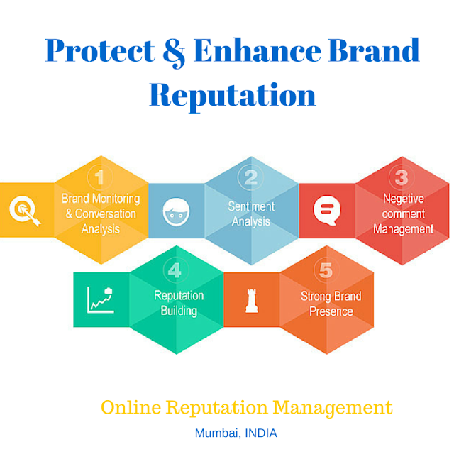 Online Reputation Management Company Mumbai INDIA