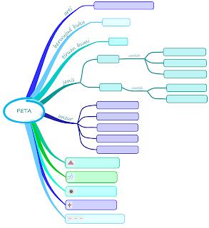 contoh lembar kerja mind mapping materi peta