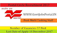 Rajasthan Postal Circle Recruitment 2017– 57 Multi Tasking Staff
