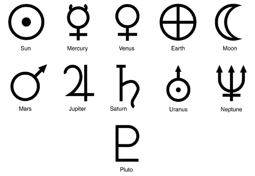 How to write symbols through keyboard ....????