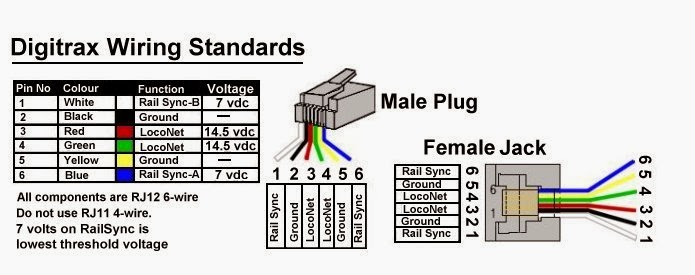 rj45 wall outlet wiring diagram 1994 ford f250 xlt stereo railway bob's module building tips: installing rj12 telco jacks - part 2 soldering the first ...