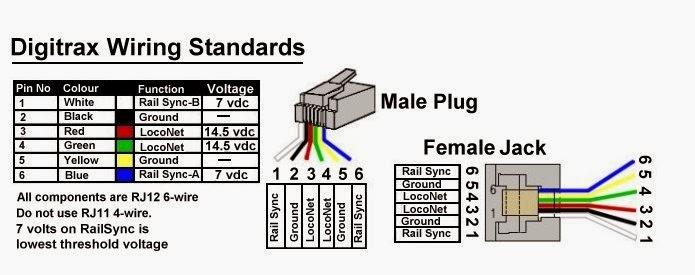 Railway Bob's Module Building Tips: Installing RJ12 Telco