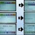 Tampilan Setting Penggantian Simcard EDC Ingenico ICT/IWL