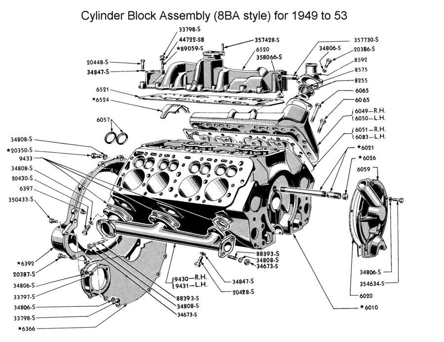1951 ford car generator wiring diagram