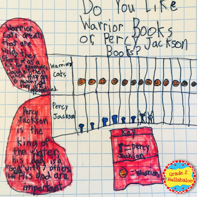 Second grader's picture graph about books