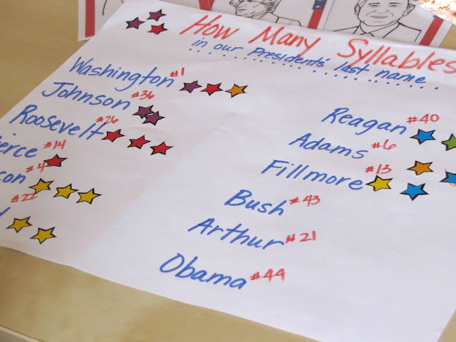 president's day activity for kids