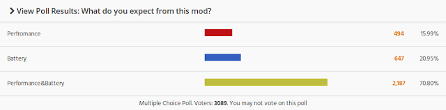 Poll L Speed mod V3.3