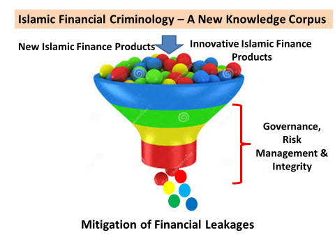 What is the best blog for islamic finance?