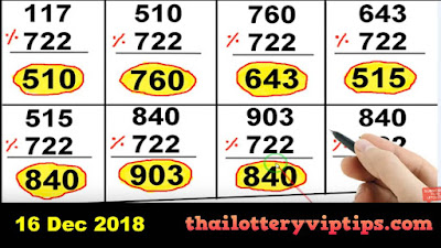 Thailand lottery sure 3up direct set  winning number 16 December 2018