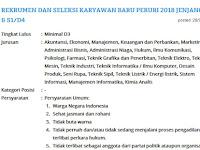 BUMN - Rekrutment Perum Peruri sd 05 Agustus 2018