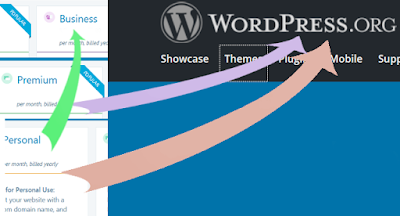 Wordpress plans versus wordpress CMS self hosted blogs