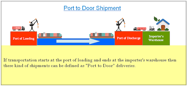 Port to Door Shipment Image