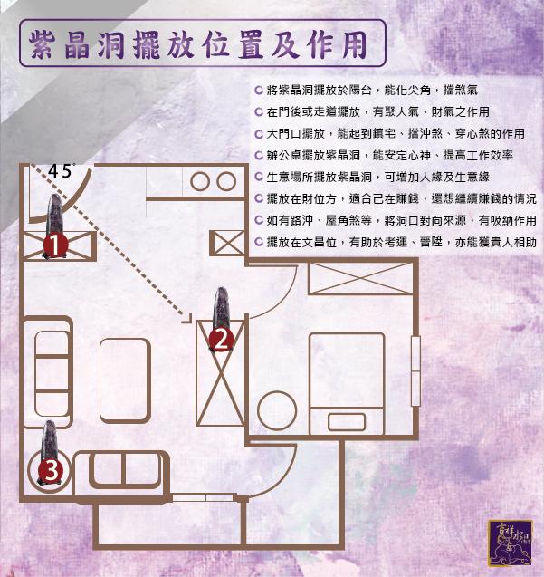紫水晶洞擺放位置及功效