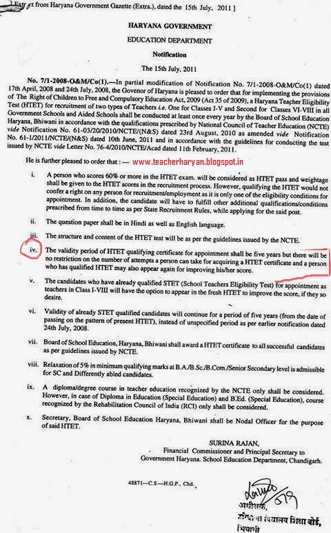 HTET Previous Year Question Papers, PRT/TGT/PGT HTET