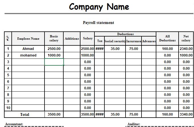 ديك رومي بردت شخص استرالي نموذج مسير رواتب عاملة منزلية Comertinsaat Com