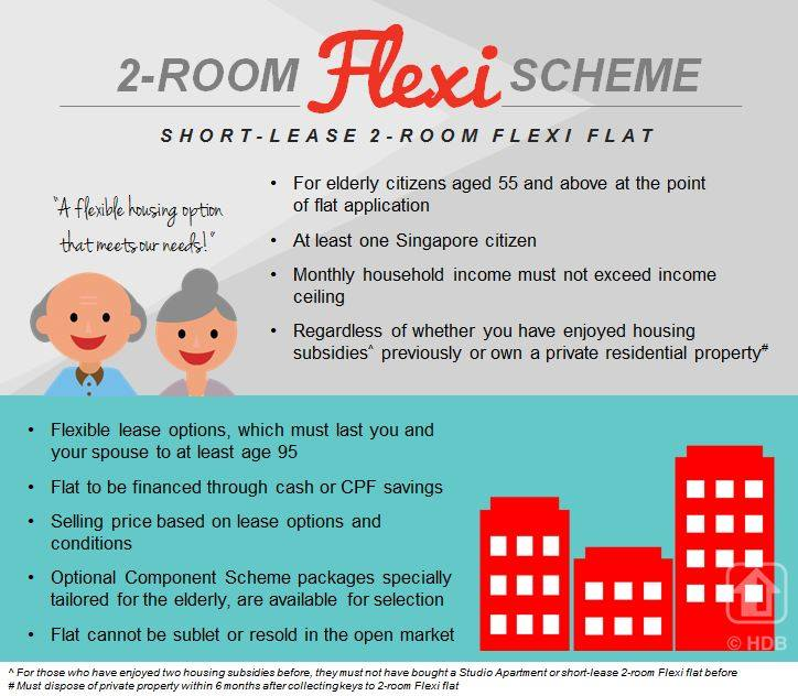 If Only Singaporeans Stopped to Think: 2-Room Flexi scheme