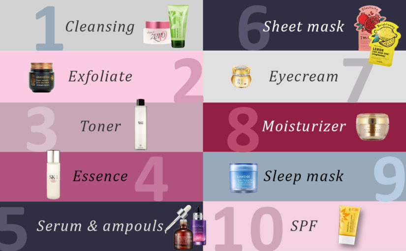 Asian skincare routine steps