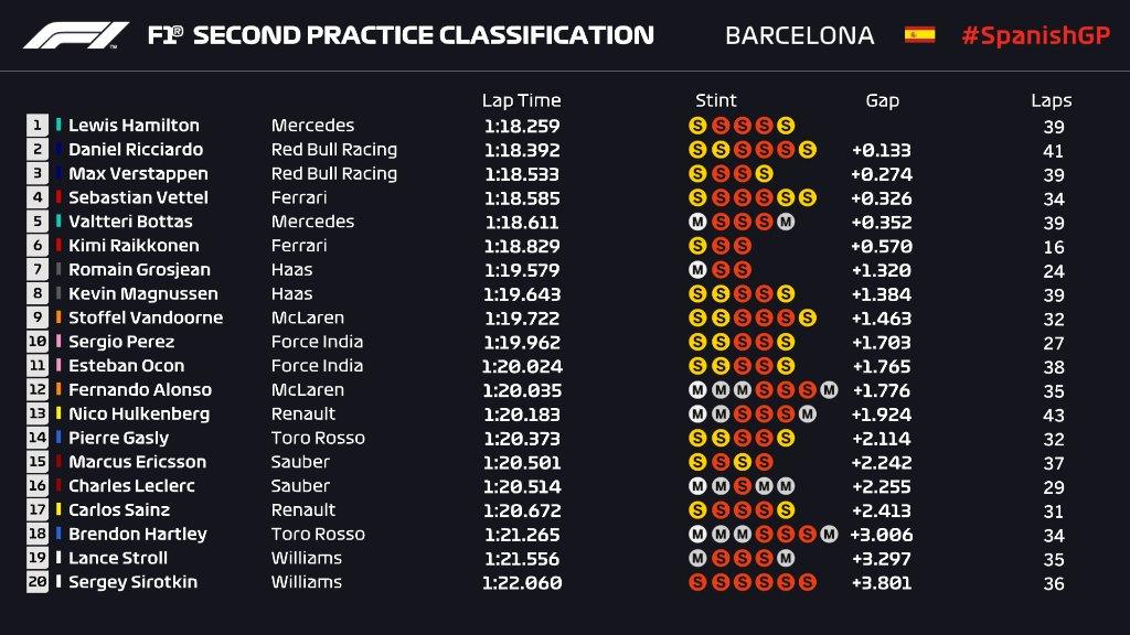 F1, GP Spagna 2018: Raikkonen sostituisce tre elementi della powerunit