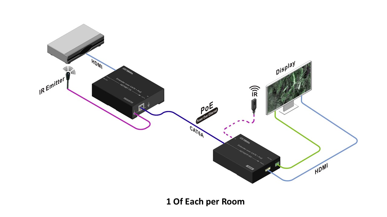 Hdmi Over Cat6 Wiring Diagram Library Many Hd Wallpaper Cat 5e Jack